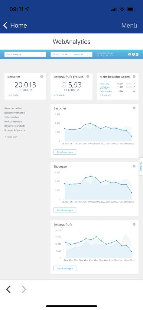 Screenshot WebAnalyics-Tool
