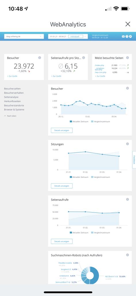 WebAnslytics mit Statistikzahlrn zum Blog